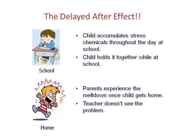 Delayed Effect Diagram